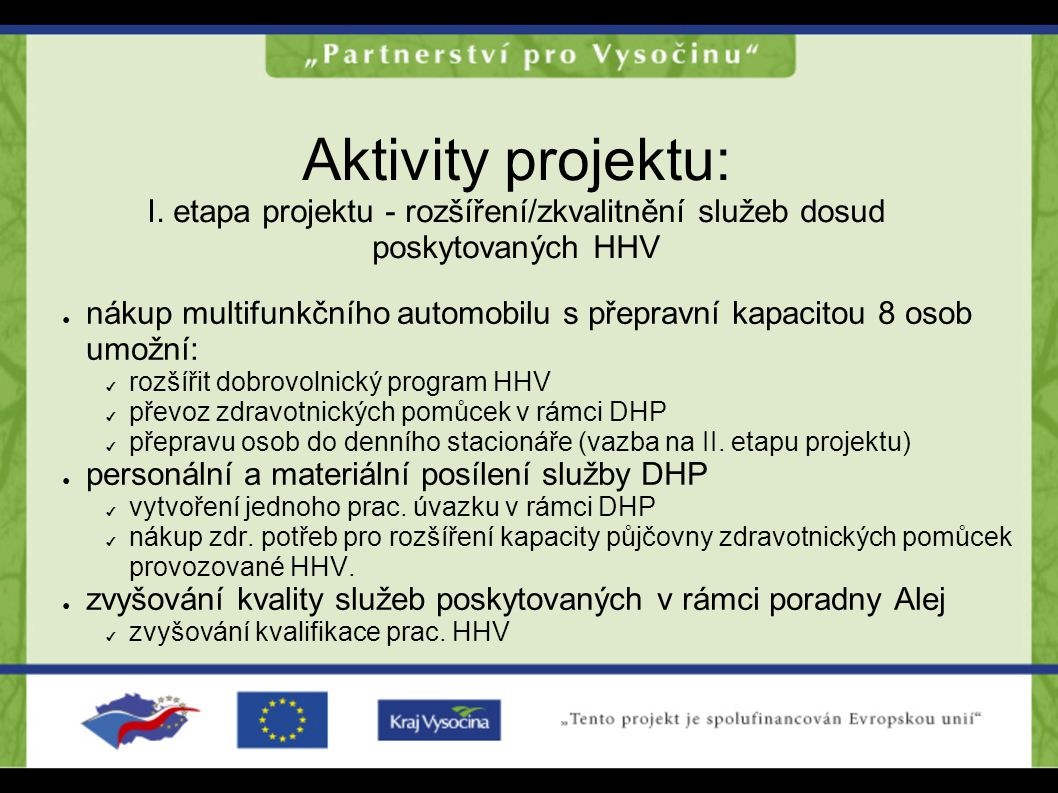 Aktivity projektu: I.