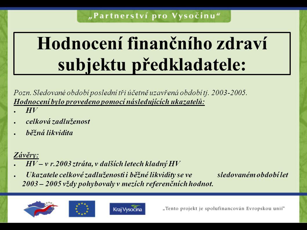 Hodnocení finančního zdraví subjektu předkladatele: Pozn. Sledované období poslední tři účetně uzavřená období tj. 2003-2005. Hodnocení bylo provedeno