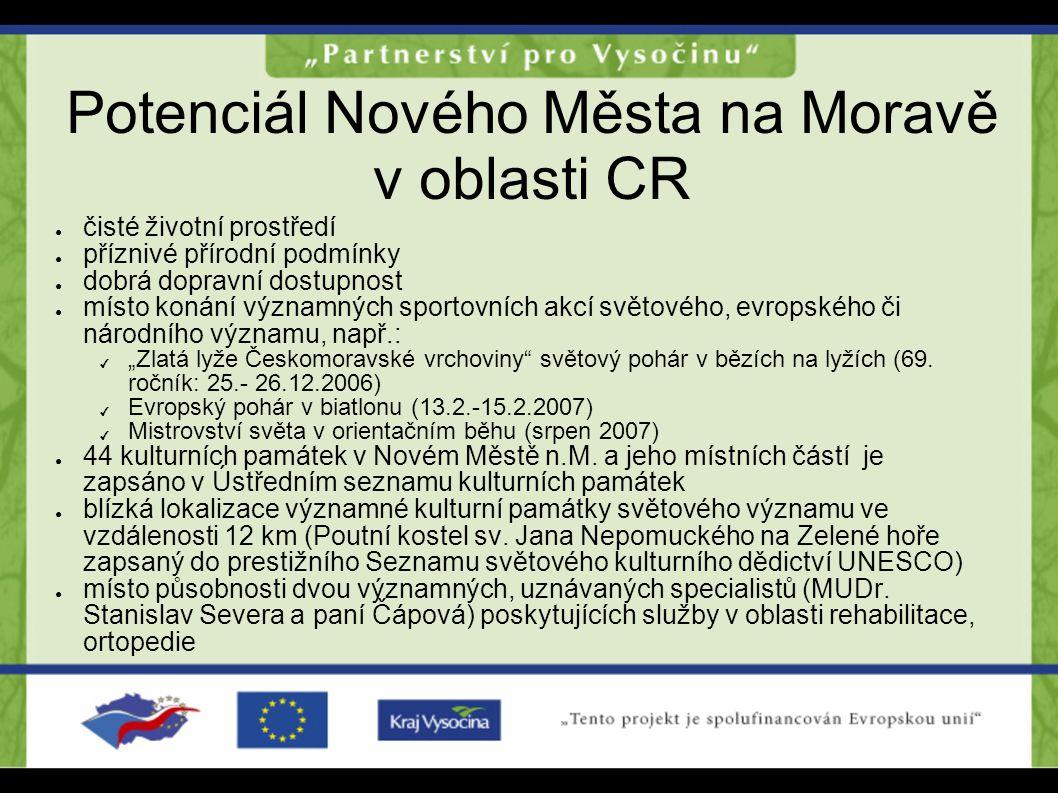 Potenciál Nového Města na Moravě v oblasti CR ● čisté životní prostředí ● příznivé přírodní podmínky ● dobrá dopravní dostupnost ● místo konání význam