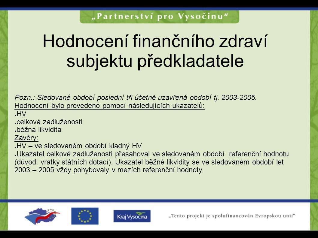 Hodnocení finančního zdraví subjektu předkladatele Pozn.: Sledované období poslední tři účetně uzavřená období tj. 2003-2005. Hodnocení bylo provedeno