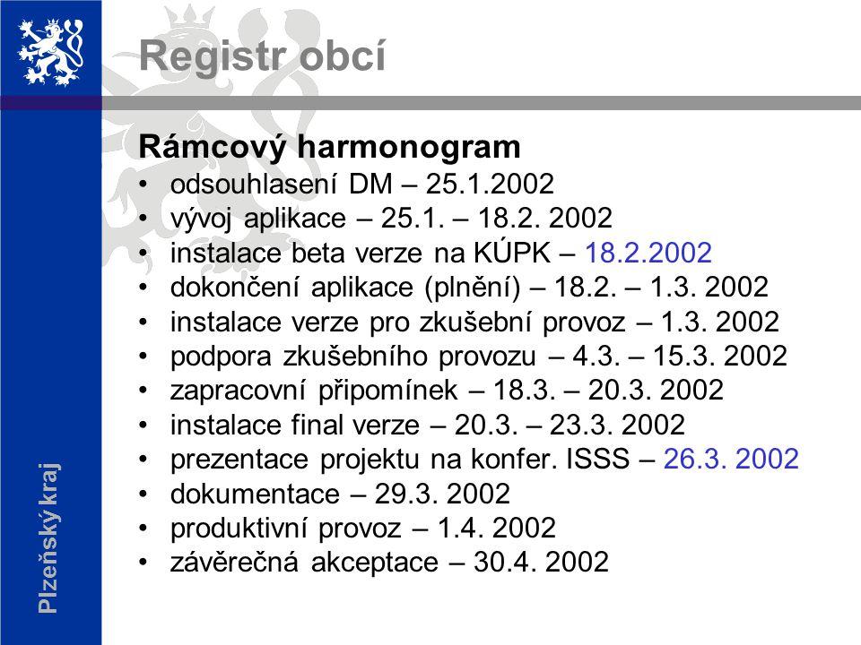 Plzeňský kraj Registr obcí Rámcový harmonogram odsouhlasení DM – 25.1.2002 vývoj aplikace – 25.1.