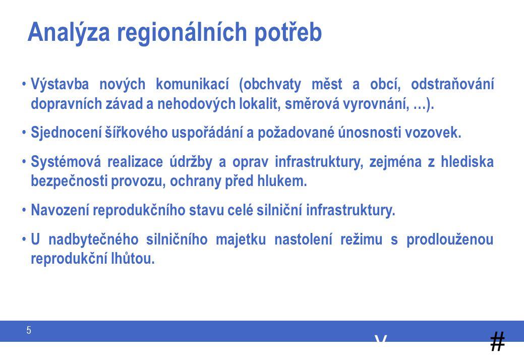 y # 5 Analýza regionálních potřeb Výstavba nových komunikací (obchvaty měst a obcí, odstraňování dopravních závad a nehodových lokalit, směrová vyrovnání, …).