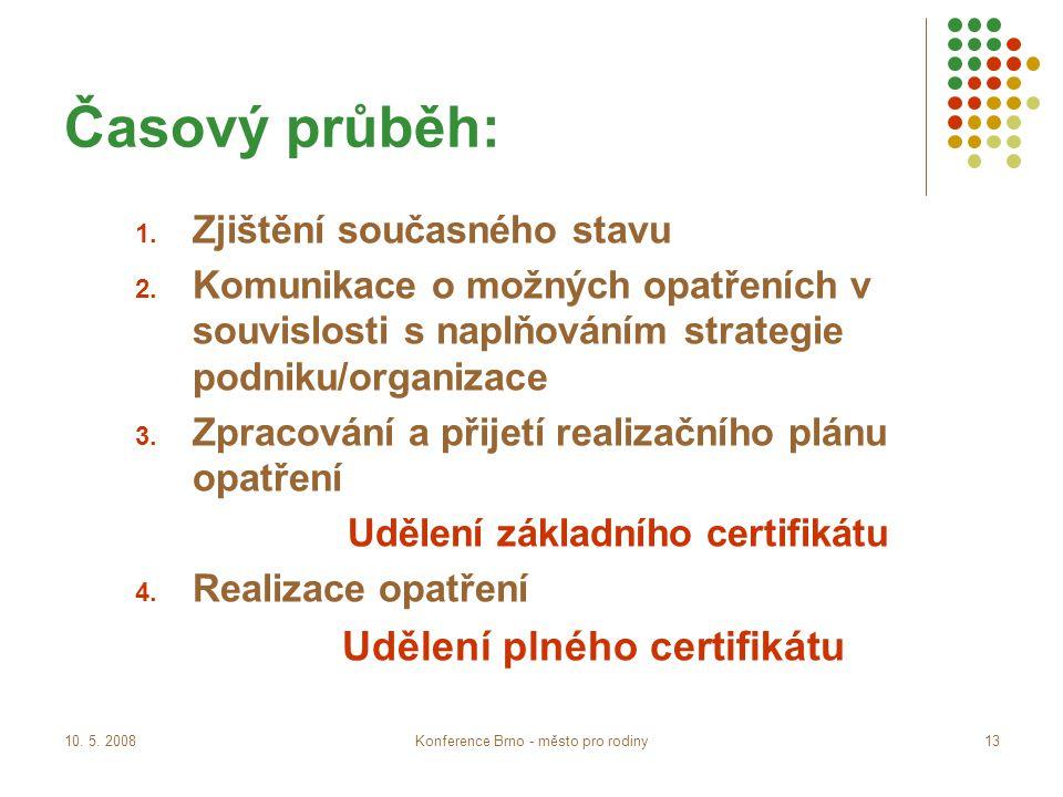10. 5. 2008Konference Brno - město pro rodiny13 1.