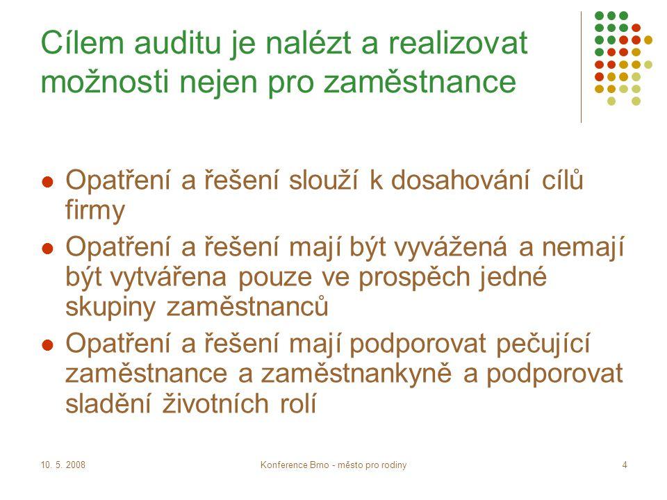 10.5. 2008Konference Brno - město pro rodiny5 Potřeby zaměstnanců se nejčastěji dotýkají: 1.