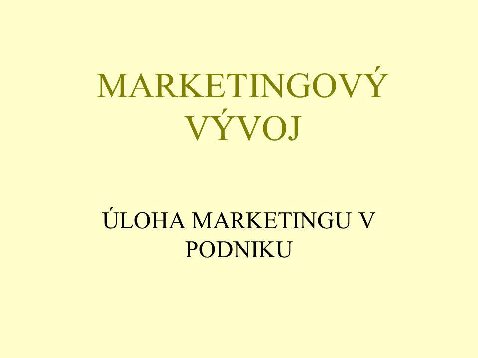 MARKETINGOVÝ VÝVOJ ÚLOHA MARKETINGU V PODNIKU
