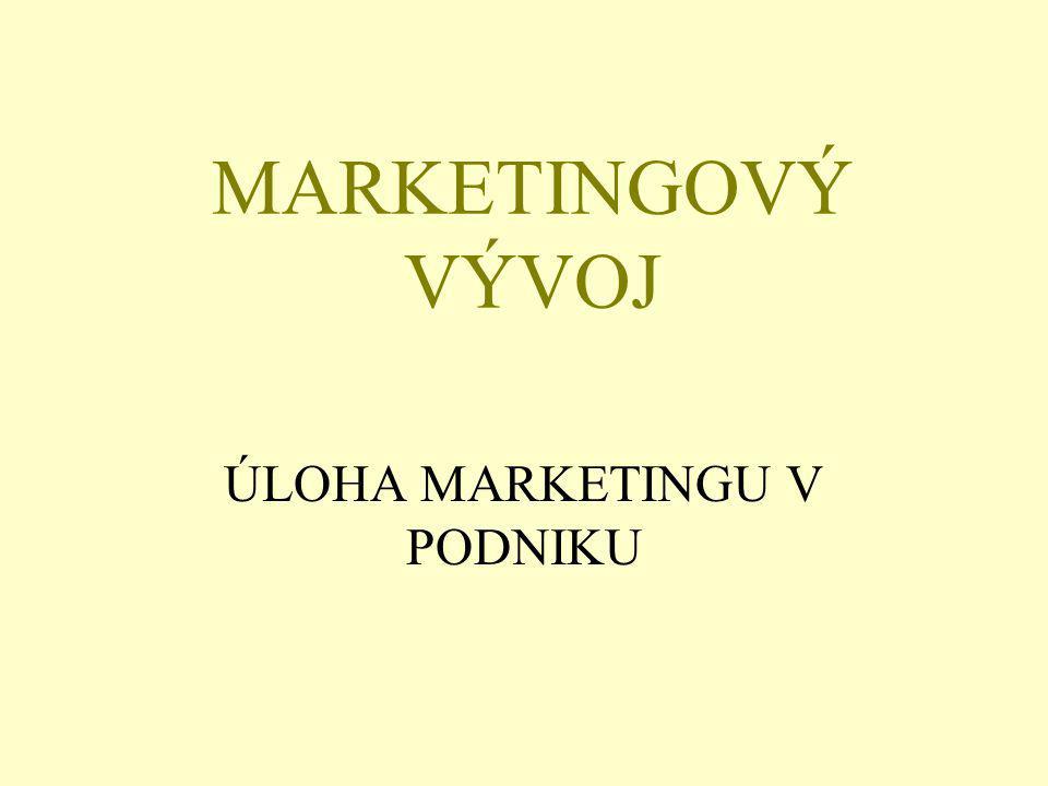 Marketingový proces ANALÝZA PLÁNOVÁNÍ MARKETINGOVÉ ČINNOSTI KONTROLA