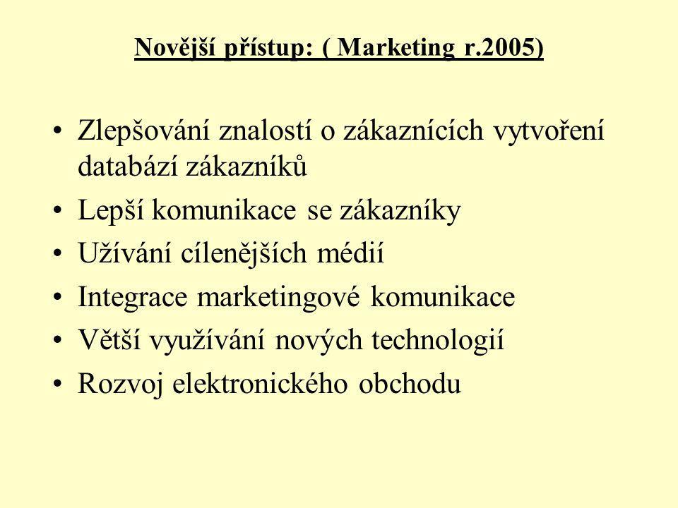Novější přístup: ( Marketing r.2005) Zlepšování znalostí o zákaznících vytvoření databází zákazníků Lepší komunikace se zákazníky Užívání cílenějších médií Integrace marketingové komunikace Větší využívání nových technologií Rozvoj elektronického obchodu
