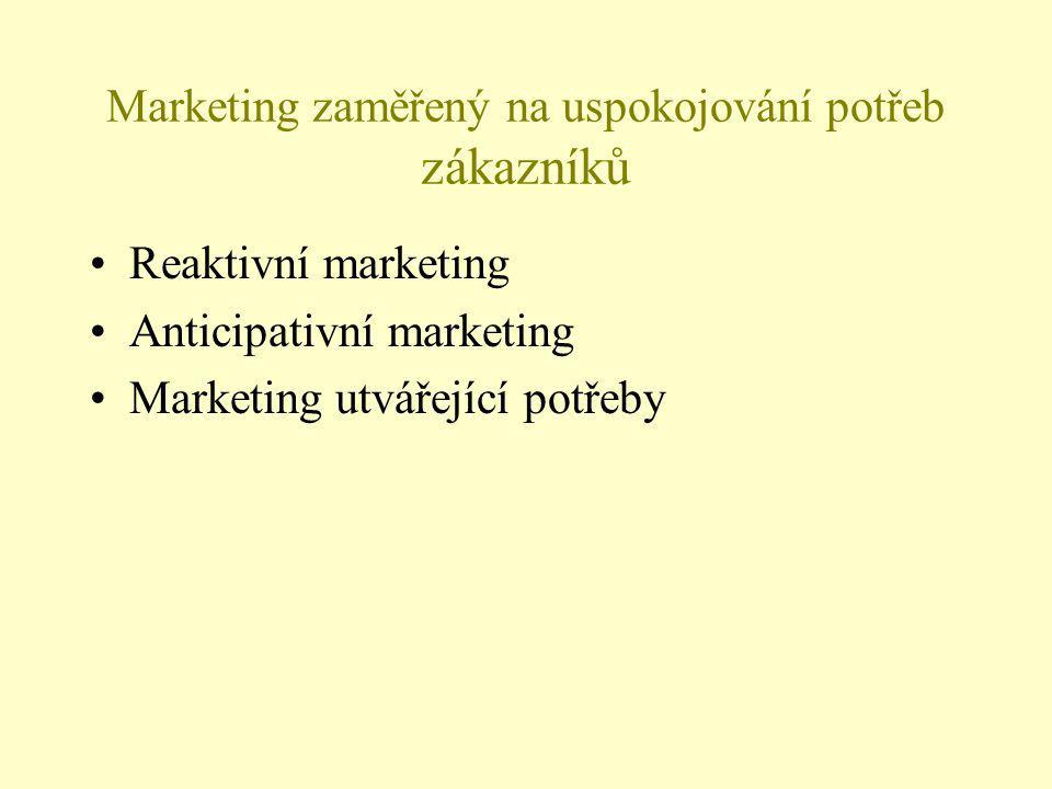 Marketing zaměřený na uspokojování potřeb zákazníků Reaktivní marketing Anticipativní marketing Marketing utvářející potřeby