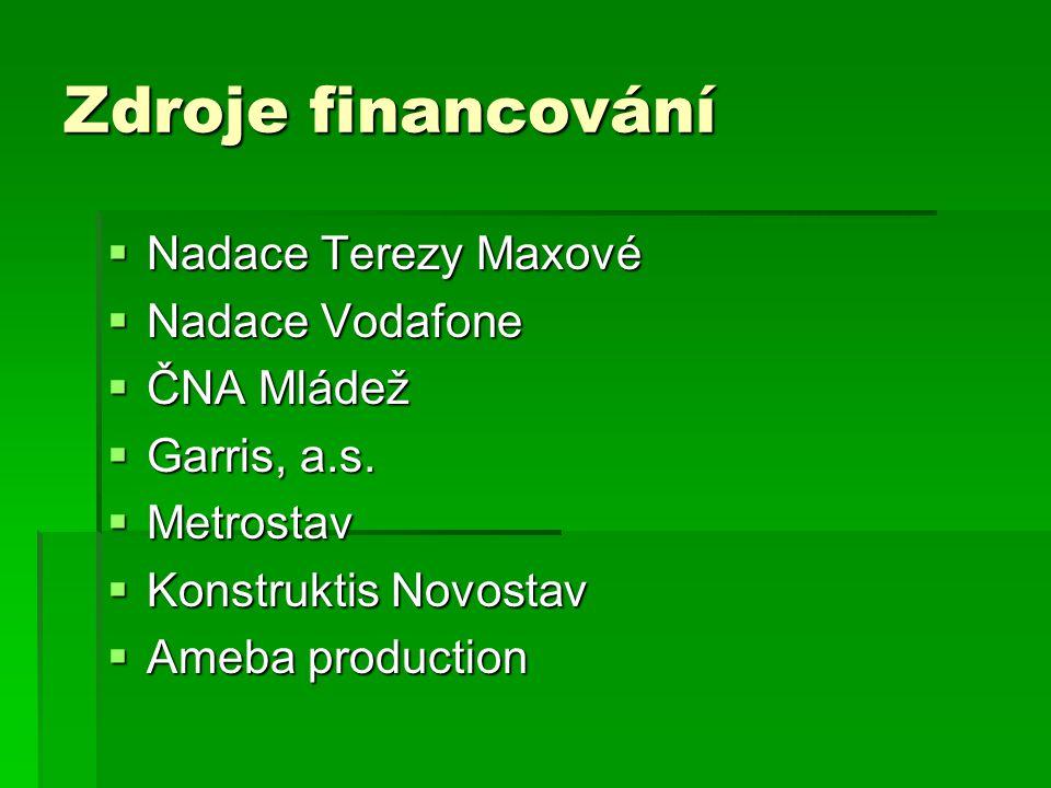 Zdroje financování  Nadace Terezy Maxové  Nadace Vodafone  ČNA Mládež  Garris, a.s.  Metrostav  Konstruktis Novostav  Ameba production