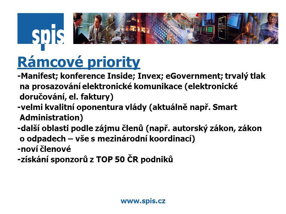 www.spis.cz Rámcové priority -Manifest; konference Inside; Invex; eGovernment; trvalý tlak na prosazování elektronické komunikace (elektronické doručování, el.
