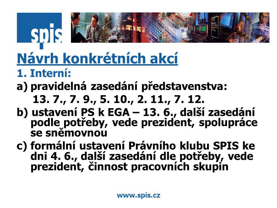 www.spis.cz Návrh konkrétních akcí 1. Interní: a)pravidelná zasedání představenstva: 13.