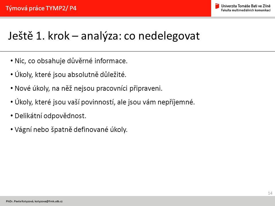 14 PhDr. Pavla Kotyzová, kotyzova@fmk.utb.cz Ještě 1. krok – analýza: co nedelegovat Týmová práce TYMP2/ P4 Nic, co obsahuje důvěrné informace. Úkoly,