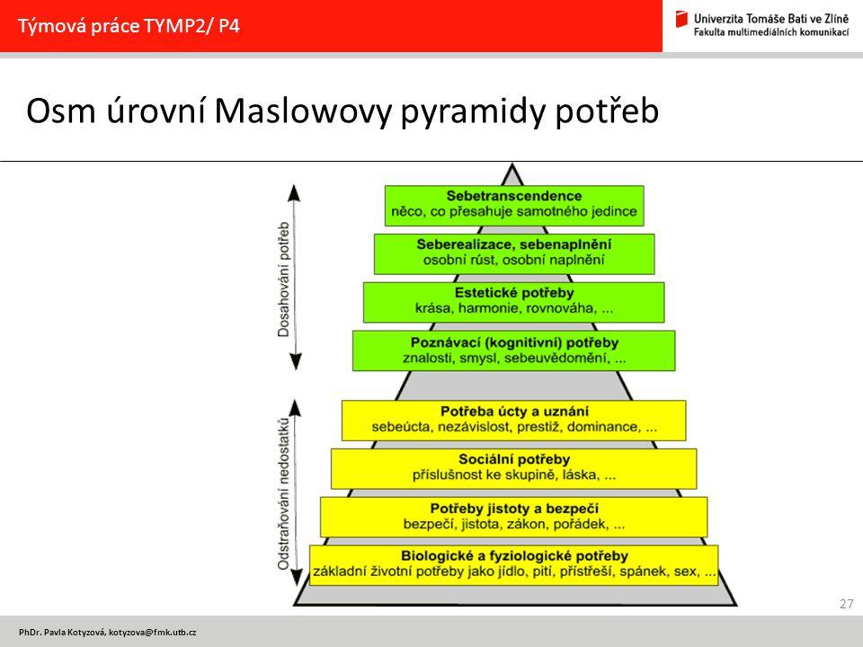 27 PhDr. Pavla Kotyzová, kotyzova@fmk.utb.cz Osm úrovní Maslowovy pyramidy potřeb Týmová práce TYMP2/ P4
