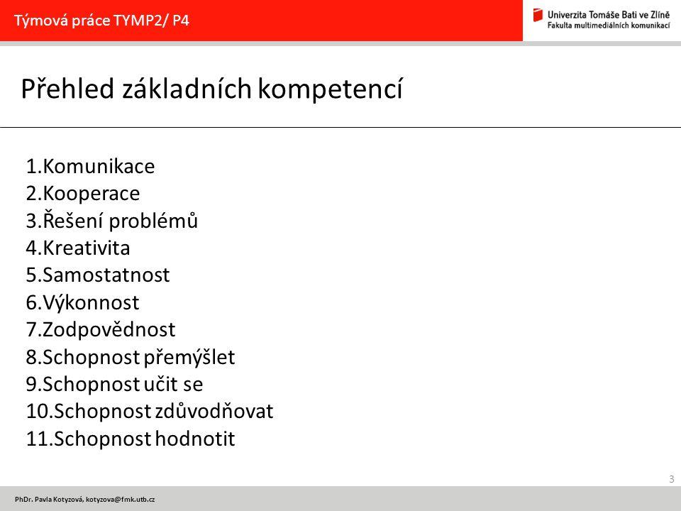 3 PhDr. Pavla Kotyzová, kotyzova@fmk.utb.cz Přehled základních kompetencí Týmová práce TYMP2/ P4 1.Komunikace 2.Kooperace 3.Řešení problémů 4.Kreativi
