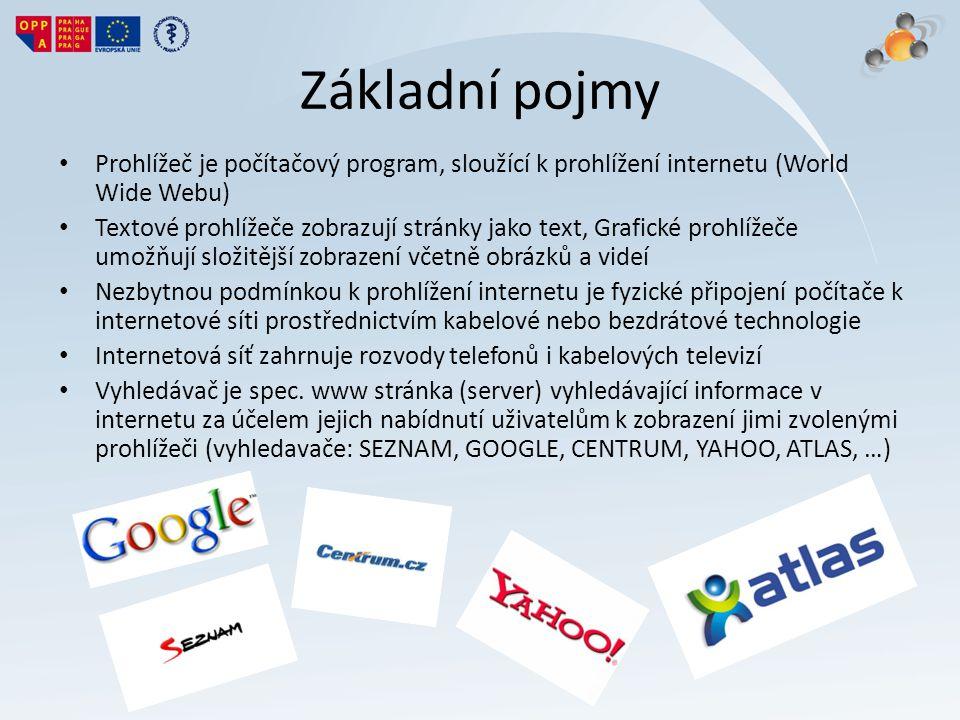 Základní pojmy Prohlížeč je počítačový program, sloužící k prohlížení internetu (World Wide Webu) Textové prohlížeče zobrazují stránky jako text, Graf