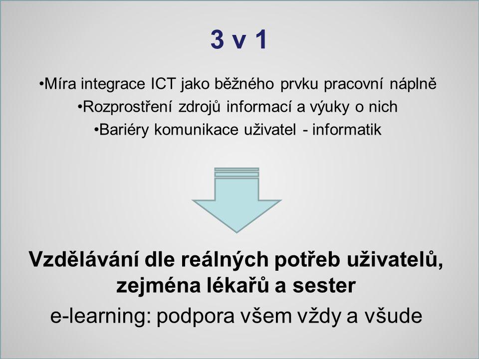 3 v 1 Míra integrace ICT jako běžného prvku pracovní náplně Rozprostření zdrojů informací a výuky o nich Bariéry komunikace uživatel - informatik Vzdě