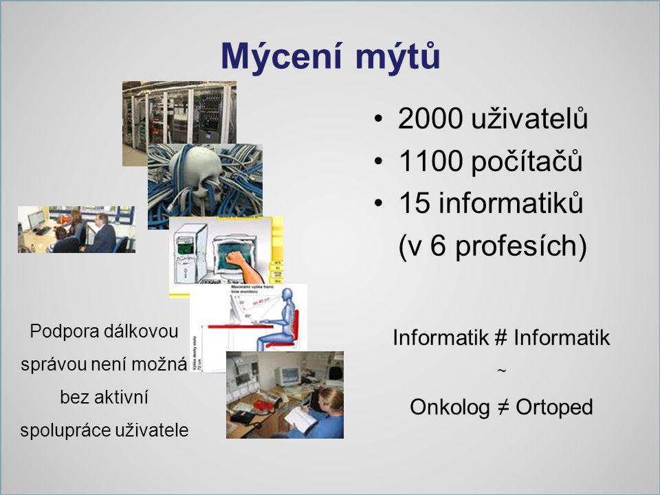 Mýcení mýtů 2000 uživatelů 1100 počítačů 15 informatiků (v 6 profesích) Informatik # Informatik ~ Onkolog ≠ Ortoped Podpora dálkovou správou není možn