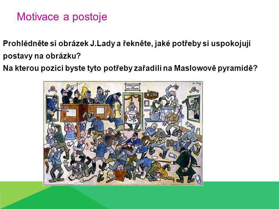 Motivace a postoje Prohlédněte si obrázek J.Lady a řekněte, jaké potřeby si uspokojují postavy na obrázku.
