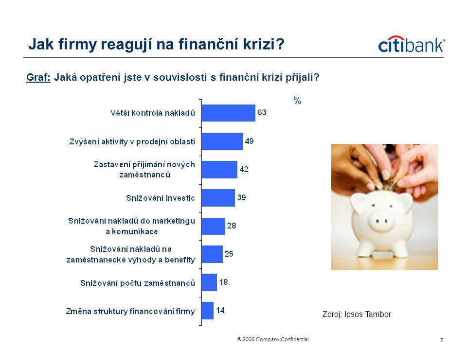 ® 2006 Company Confidential 7 Jak firmy reagují na finanční krizi? Graf: Jaká opatření jste v souvislosti s finanční krizí přijali? % Zdroj: Ipsos Tam