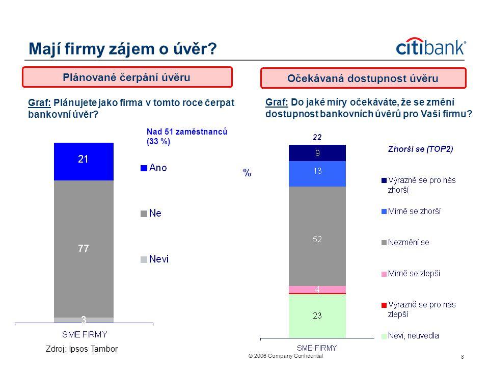 ® 2006 Company Confidential 8 Nad 51 zaměstnanců (33 %) % Graf: Do jaké míry očekáváte, že se změní dostupnost bankovních úvěrů pro Vaši firmu? Graf: