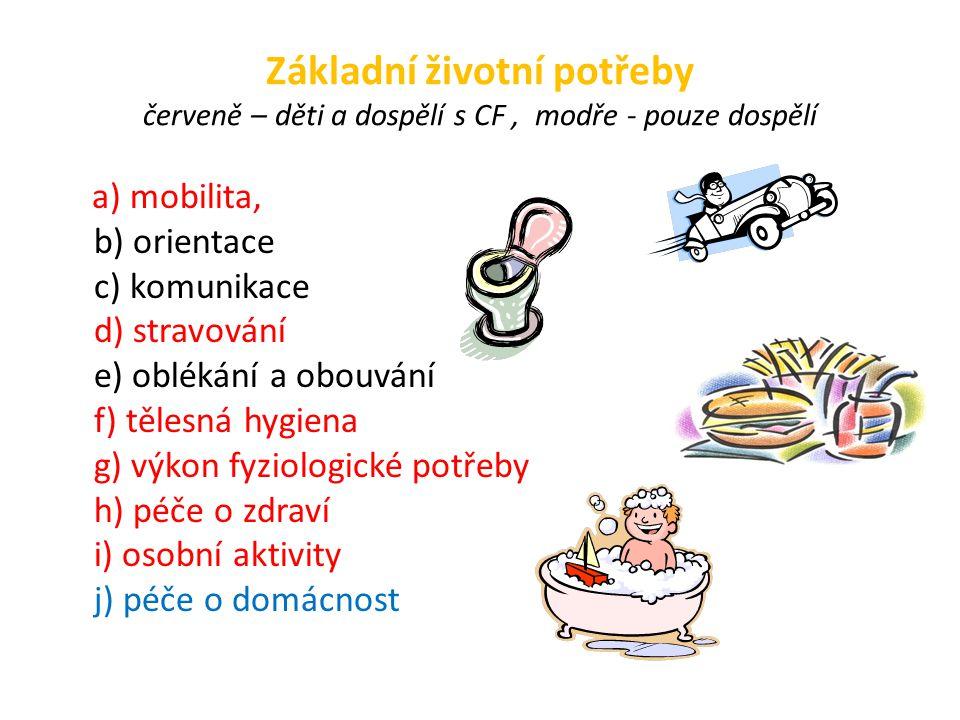 Základní životní potřeby červeně – děti a dospělí s CF, modře - pouze dospělí a) mobilita, b) orientace c) komunikace d) stravování e) oblékání a obou