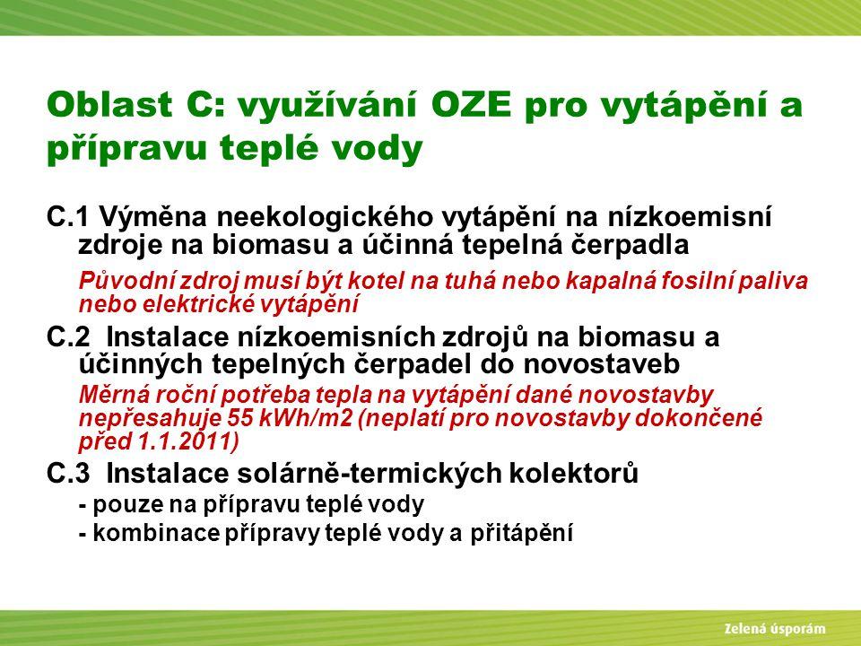Blanka Veltrubská, SFŽP KP ČB Oblast C: využívání OZE pro vytápění a přípravu teplé vody C.1 Výměna neekologického vytápění na nízkoemisní zdroje na b