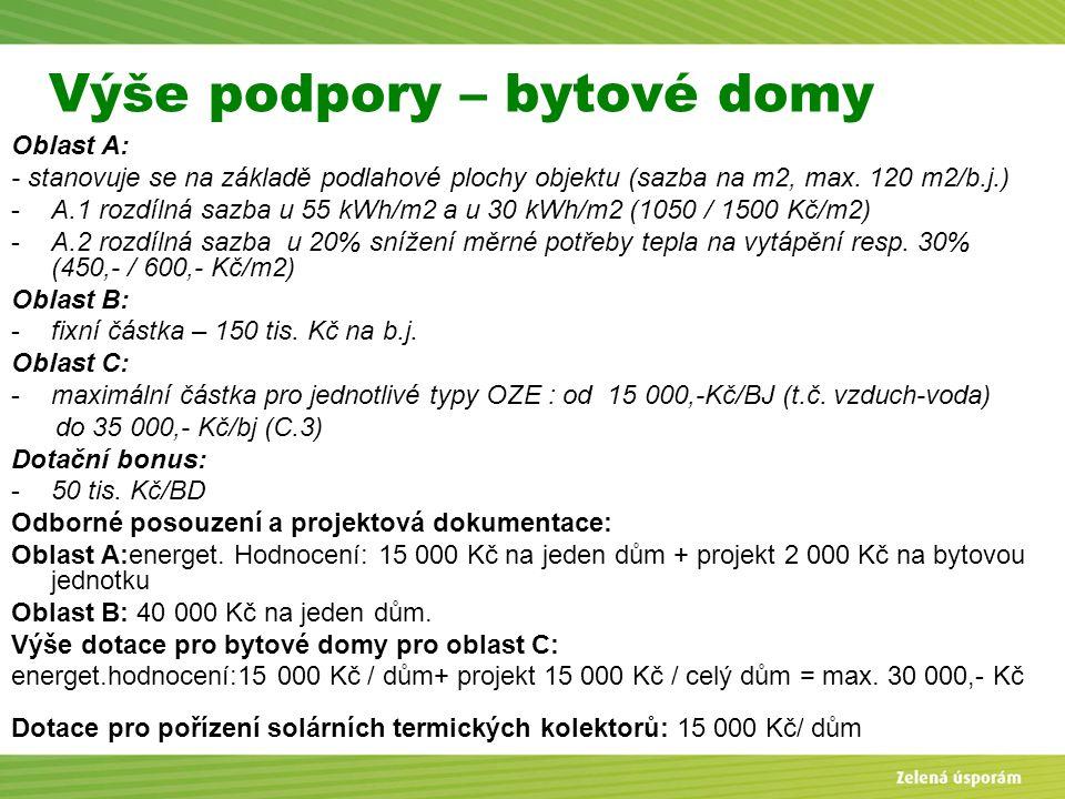 Blanka Veltrubská, SFŽP KP ČB Výše podpory – bytové domy Oblast A: - stanovuje se na základě podlahové plochy objektu (sazba na m2, max. 120 m2/b.j.)