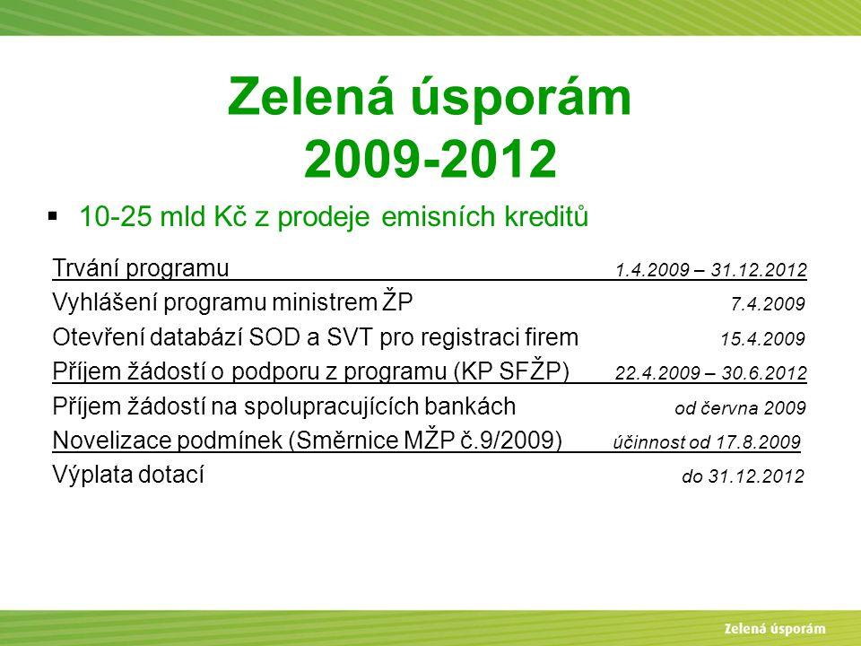 Blanka Veltrubská, SFŽP KP ČB Zelená úsporám 2009-2012  10-25 mld Kč z prodeje emisních kreditů Trvání programu 1.4.2009 – 31.12.2012 Vyhlášení progr