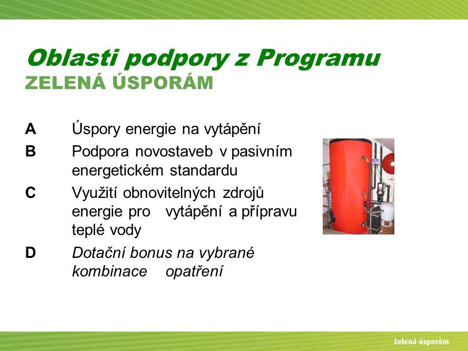 Blanka Veltrubská, SFŽP KP ČB Oblasti podpory z Programu ZELENÁ ÚSPORÁM AÚspory energie na vytápění BPodpora novostaveb v pasivním energetickém standa