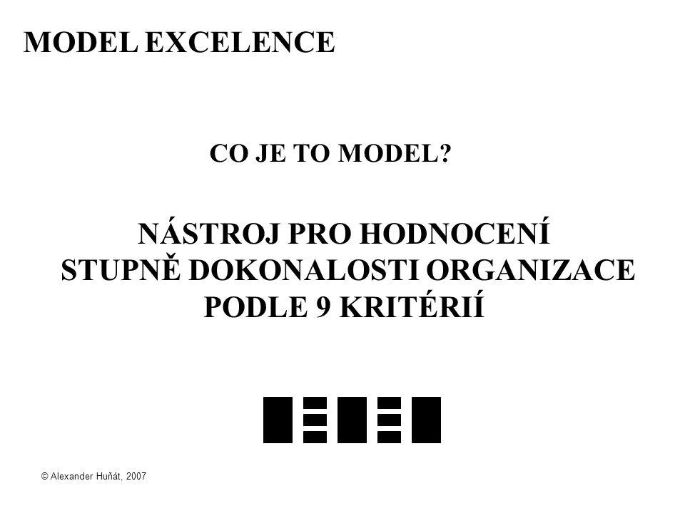 © Alexander Huňát, 2007 MODEL EXCELENCE CO JE TO MODEL? NÁSTROJ PRO HODNOCENÍ STUPNĚ DOKONALOSTI ORGANIZACE PODLE 9 KRITÉRIÍ