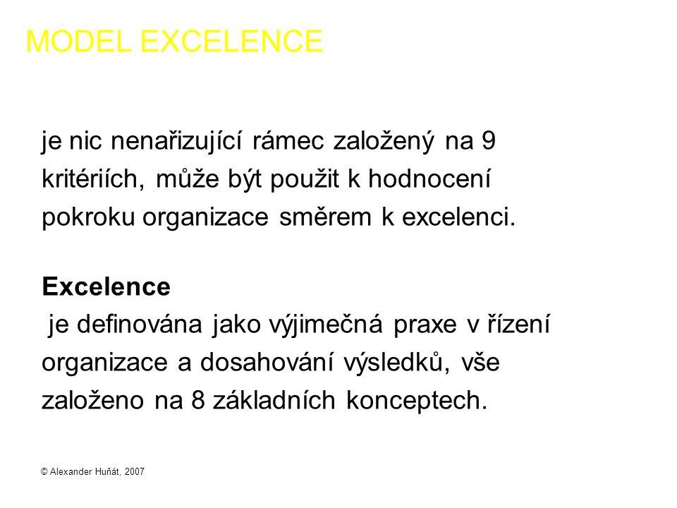 © Alexander Huňát, 2007 MODEL EXCELENCE je nic nenařizující rámec založený na 9 kritériích, může být použit k hodnocení pokroku organizace směrem k ex