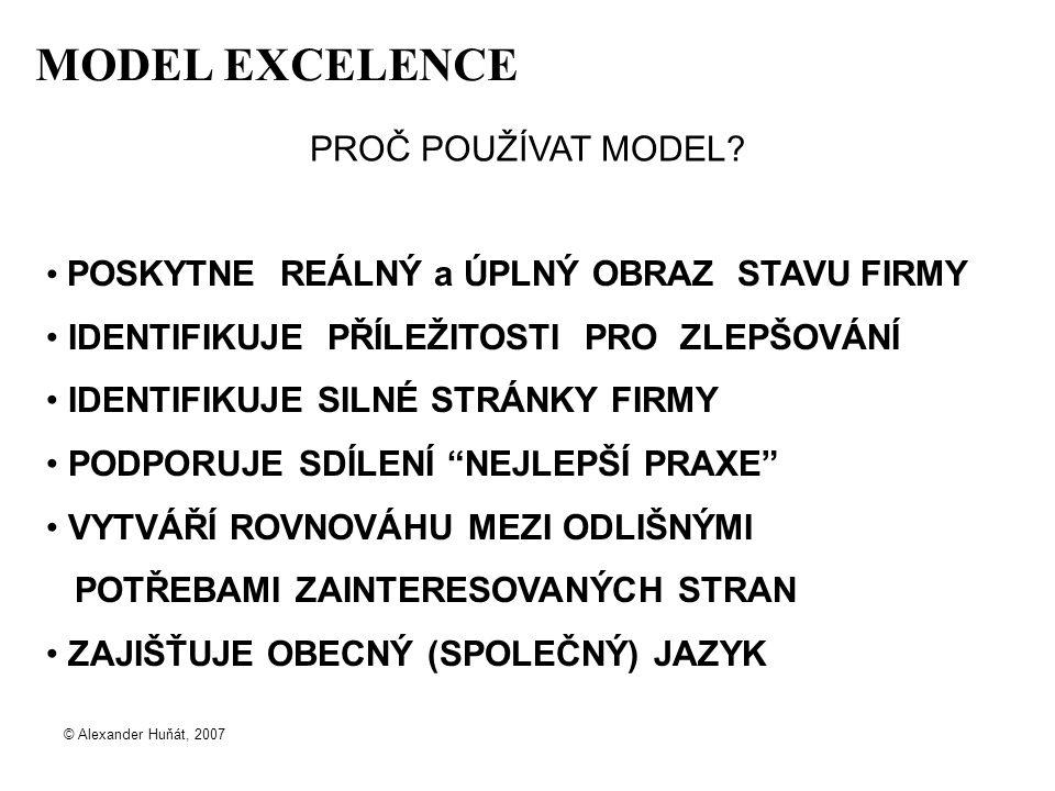 © Alexander Huňát, 2007 MODEL EXCELENCE PROČ POUŽÍVAT MODEL.