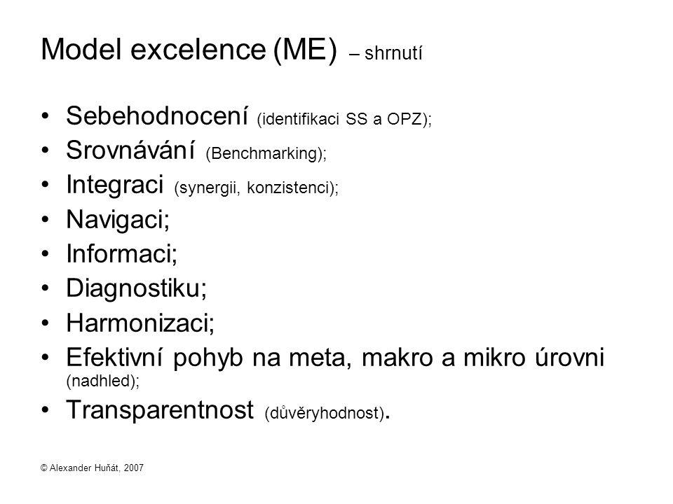 © Alexander Huňát, 2007 Model excelence (ME) – shrnutí Sebehodnocení (identifikaci SS a OPZ); Srovnávání (Benchmarking); Integraci (synergii, konzistenci); Navigaci; Informaci; Diagnostiku; Harmonizaci; Efektivní pohyb na meta, makro a mikro úrovni (nadhled); Transparentnost (důvěryhodnost).