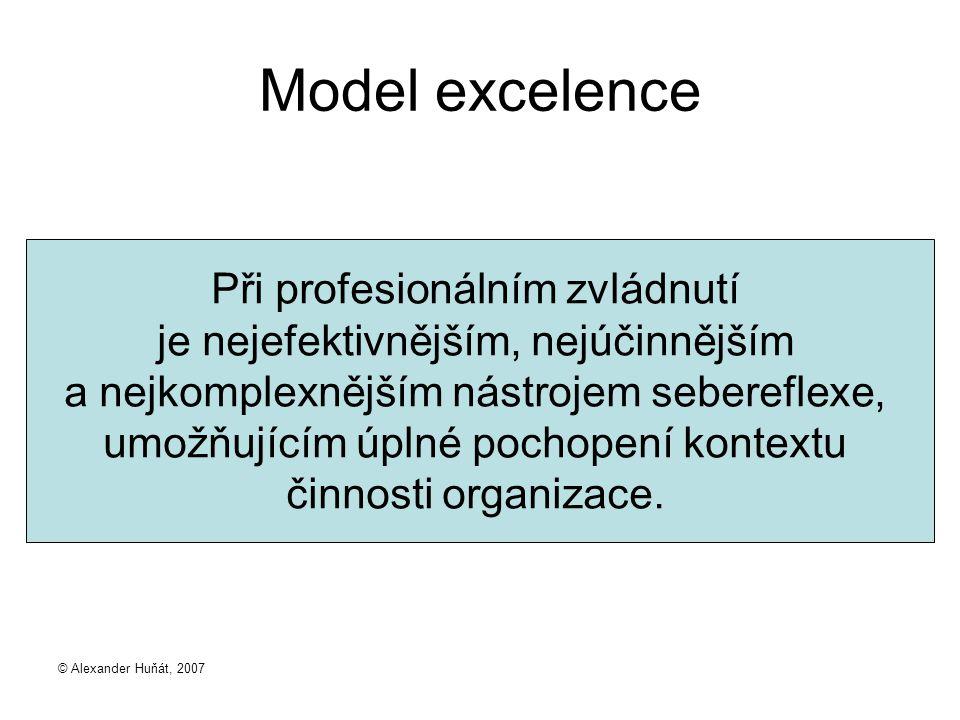 © Alexander Huňát, 2007 Model excelence Při profesionálním zvládnutí je nejefektivnějším, nejúčinnějším a nejkomplexnějším nástrojem sebereflexe, umožňujícím úplné pochopení kontextu činnosti organizace.