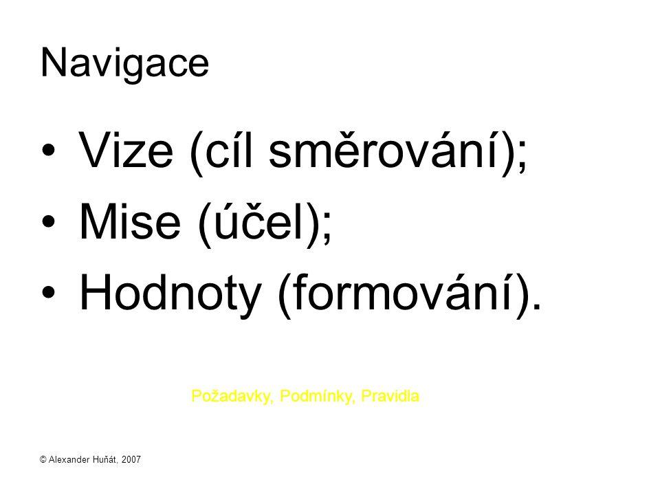 © Alexander Huňát, 2007 Navigace Vize (cíl směrování); Mise (účel); Hodnoty (formování). Požadavky, Podmínky, Pravidla