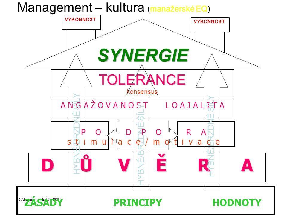 © Alexander Huňát, 2007 Management – kultura (manažerské EQ) SYNERGIE TOLERANCE konsensus A N G A Ž O V A N O S T L O A J A L I T A ZÁSADY PRINCIPY HO
