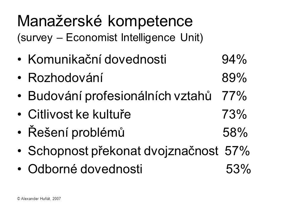 © Alexander Huňát, 2007 Manažerské kompetence (survey – Economist Intelligence Unit) Komunikační dovednosti 94% Rozhodování 89% Budování profesionální