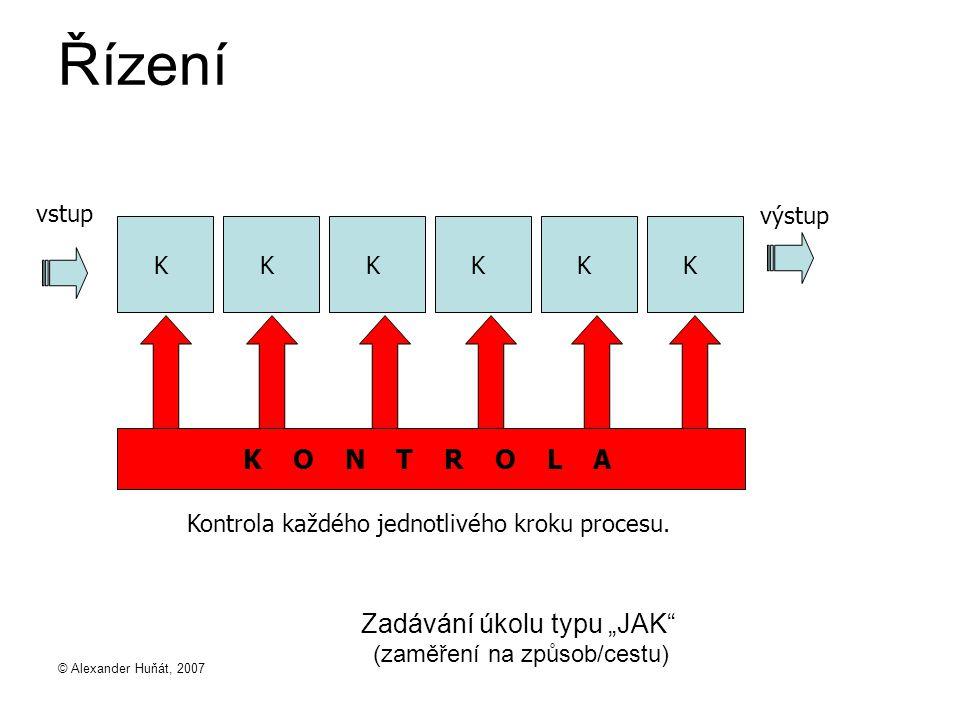 """© Alexander Huňát, 2007 Řízení KKKKKK K O N T R O L A vstup výstup Kontrola každého jednotlivého kroku procesu. Zadávání úkolu typu """"JAK"""" (zaměření na"""