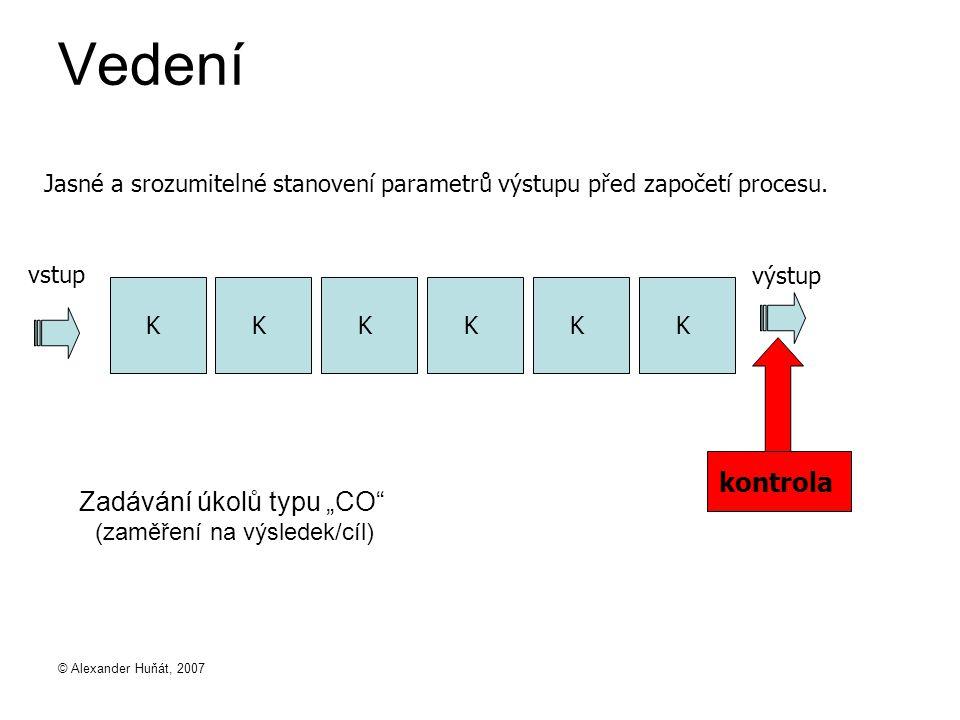 © Alexander Huňát, 2007 Vedení KKKKKK kontrola vstup výstup Jasné a srozumitelné stanovení parametrů výstupu před započetí procesu. Zadávání úkolů typ