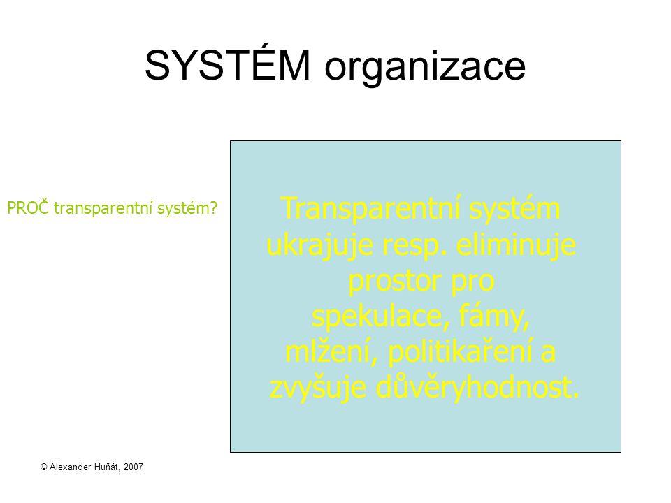 © Alexander Huňát, 2007 SYSTÉM organizace Transparentní systém ukrajuje resp. eliminuje prostor pro spekulace, fámy, mlžení, politikaření a zvyšuje dů
