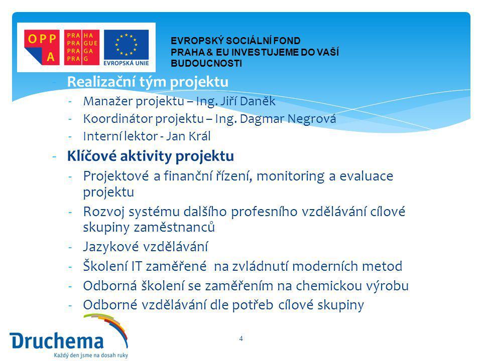 Časový harmonogram:  1) Přípravná fáze – 09/2013-10/2013  2) Činnost realizačního týmu – 09/2013 – 08/2014  3) Rozvoj systému dalšího profesního vzdělávání cílové skupiny zaměstnanců - 09/2013- 12/2013  4) Jazykové vzdělávání – 10/2013 – 08/2014  5) Školení IT zaměřené na zvládnutí moderních metod 12/2013- 08/2014  6) Odborná školení se zaměřením na chemickou výrobu - 11/2013 – 08/2014  7) Odborné vzdělávání dle potřeb cílové skupiny – 10/2013-08/2014 5 EVROPSKÝ SOCIÁLNÍ FOND PRAHA & EU INVESTUJEME DO VAŠÍ BUDOUCNOSTI