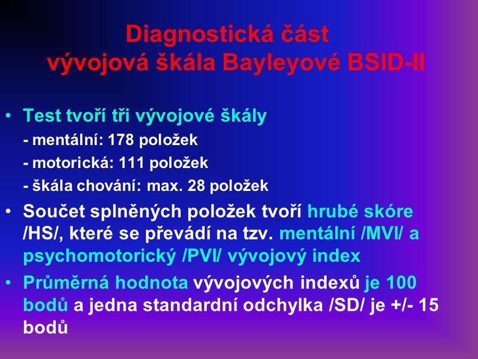 Diagnostická část vývojová škála Bayleyové BSID-II Test tvoří tři vývojové škály - mentální: 178 položek - motorická: 111 položek - škála chování: max.