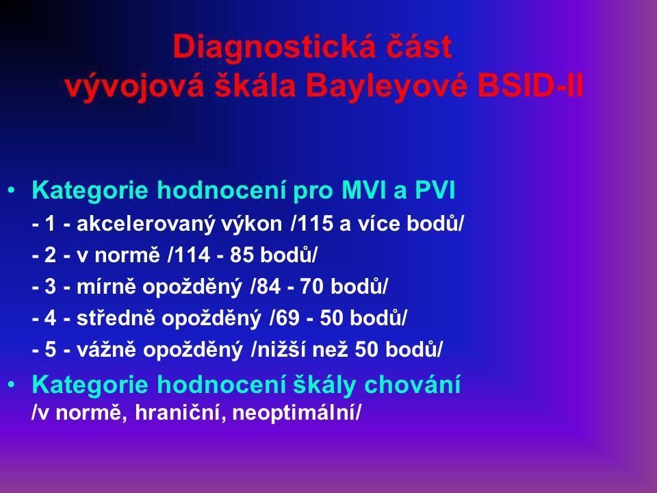 Diagnostická část vývojová škála Bayleyové BSID-II Kategorie hodnocení pro MVI a PVI - 1 - akcelerovaný výkon /115 a více bodů/ - 2 - v normě /114 - 85 bodů/ - 3 - mírně opožděný /84 - 70 bodů/ - 4 - středně opožděný /69 - 50 bodů/ - 5 - vážně opožděný /nižší než 50 bodů/ Kategorie hodnocení škály chování /v normě, hraniční, neoptimální/