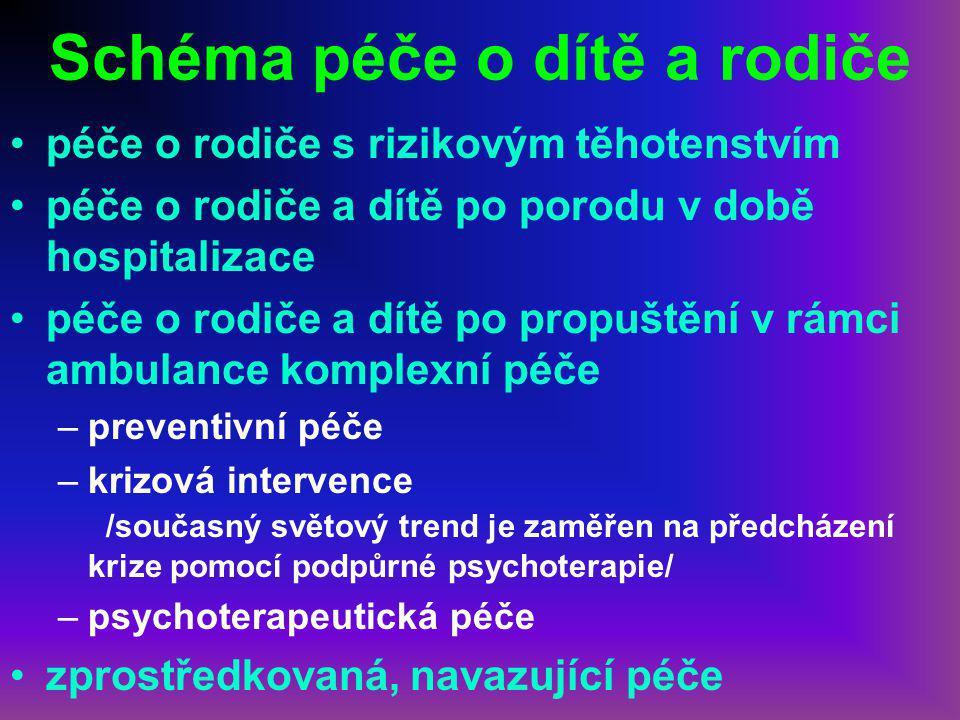Schéma péče o dítě a rodiče péče o rodiče s rizikovým těhotenstvím –preventivní péče –krizová intervence /současný světový trend je zaměřen na předcházení krize pomocí podpůrné psychoterapie/ –psychoterapeutická péče