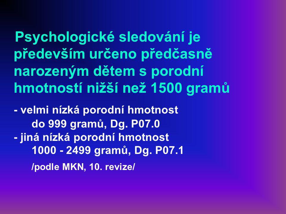 Psychomotorická terapie A.Pessa a D.
