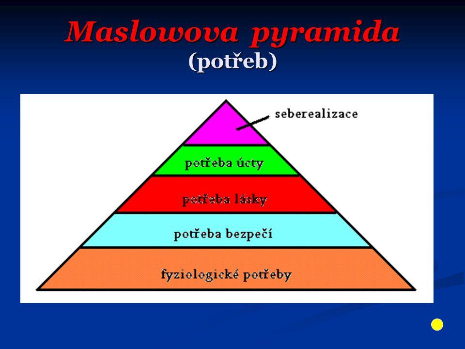 Maslowova pyramida (potřeb)