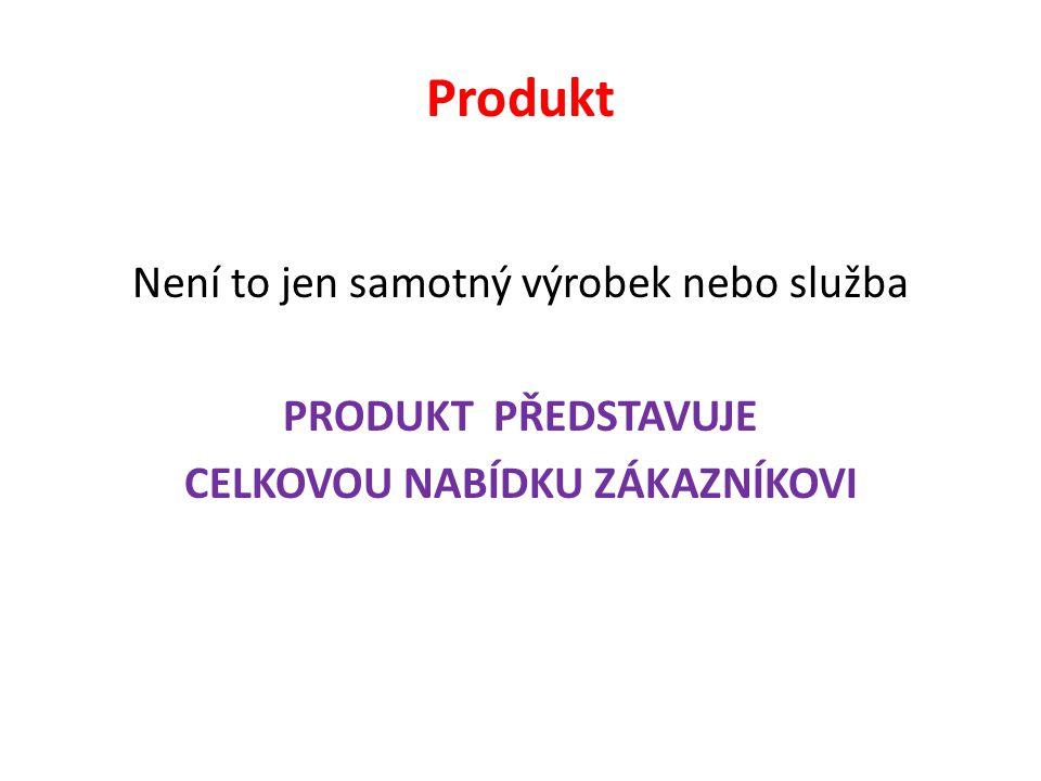 Produkt Není to jen samotný výrobek nebo služba PRODUKT PŘEDSTAVUJE CELKOVOU NABÍDKU ZÁKAZNÍKOVI