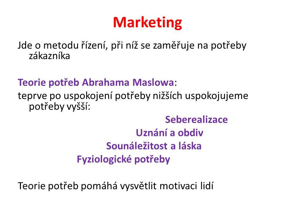 Marketing Jde o metodu řízení, při níž se zaměřuje na potřeby zákazníka Teorie potřeb Abrahama Maslowa: teprve po uspokojení potřeby nižších uspokojujeme potřeby vyšší: Seberealizace Uznání a obdiv Sounáležitost a láska Fyziologické potřeby Teorie potřeb pomáhá vysvětlit motivaci lidí