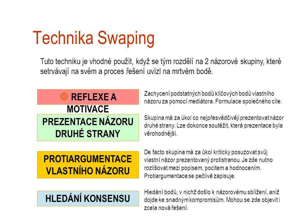 Technika Swaping Tuto techniku je vhodné použít, když se tým rozdělí na 2 názorové skupiny, které setrvávají na svém a proces řešení uvízl na mrtvém bodě.