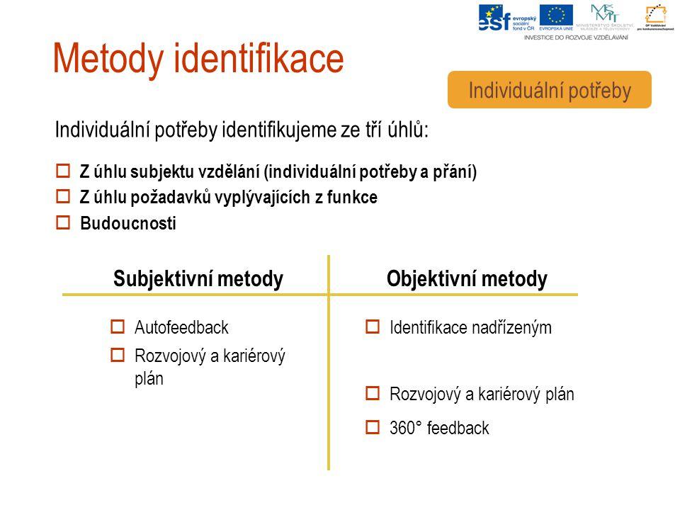 Metody identifikace Individuální potřeby Individuální potřeby identifikujeme ze tří úhlů:  Z úhlu subjektu vzdělání (individuální potřeby a přání)  Z úhlu požadavků vyplývajících z funkce  Budoucnosti Subjektivní metodyObjektivní metody  Autofeedback  Identifikace nadřízeným  Rozvojový a kariérový plán  360° feedback